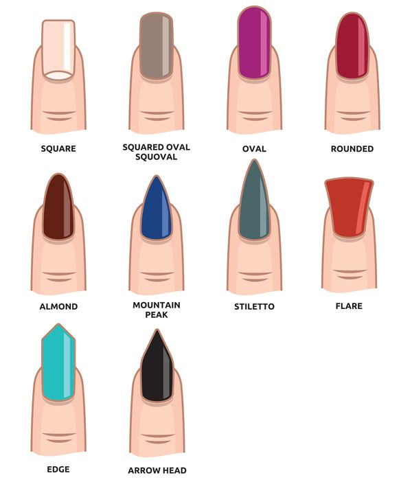 Nails-what they say about you