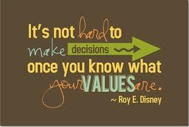 branding is all about knowing your values