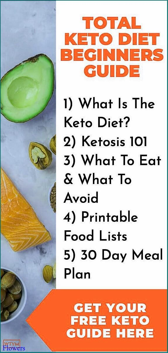 37 Advices On Keto Diet For Beginners Discover What You Need To Know Before And The In 2020 Ketogenic Diet For Beginners Ketogenic Diet Menu Ketogenic Diet Food List