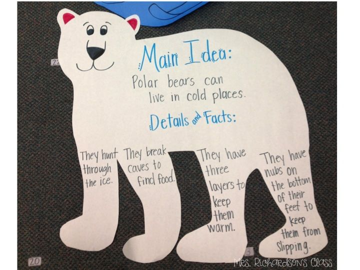 Teaching main idea and details is a breeze when you provide your students with a visual! See how this teacher use polar bears to help provide her students with the necessary knowledge to get them identifying main idea and details for first grade.