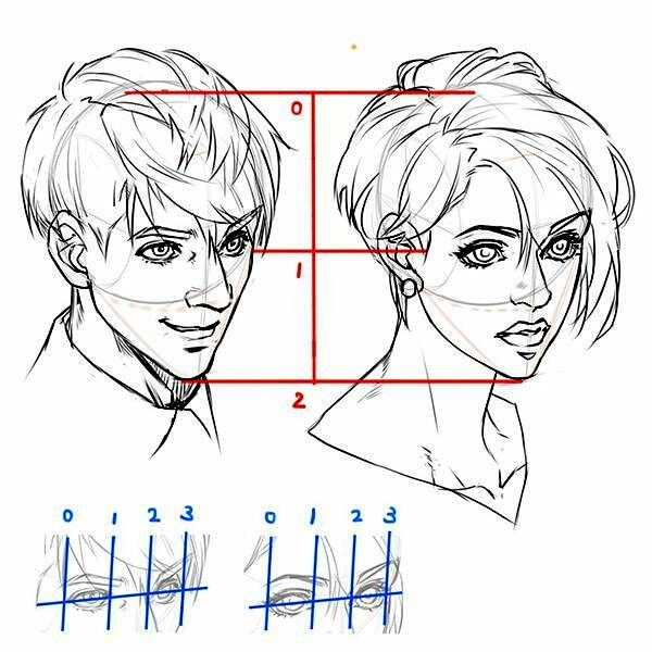 プロポーション 03 リアルな絵 顔 絵 頭のスケッチ