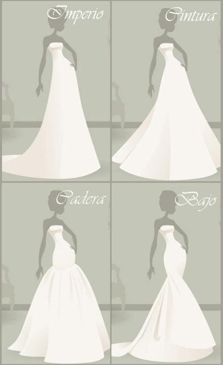 Diccionario de vestidos: tipos de talle