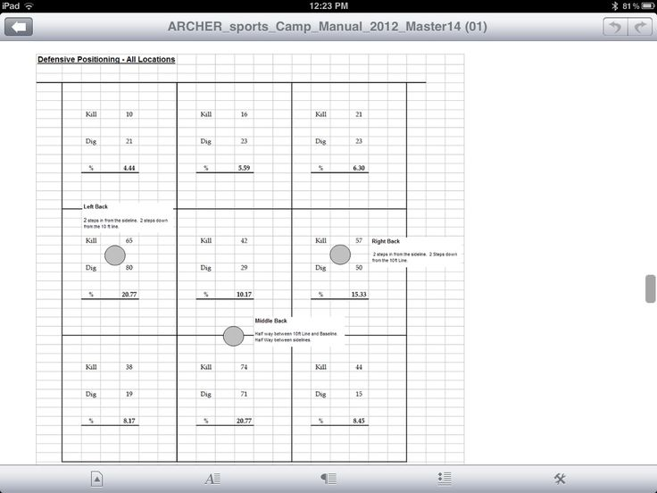 Volleyball Home Defense\/ Middle-Middle Defense Volleyball - tennis score sheet