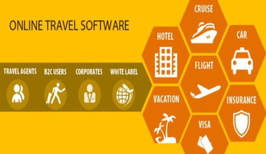 Best Travel Industry Software & Services for Travel Company