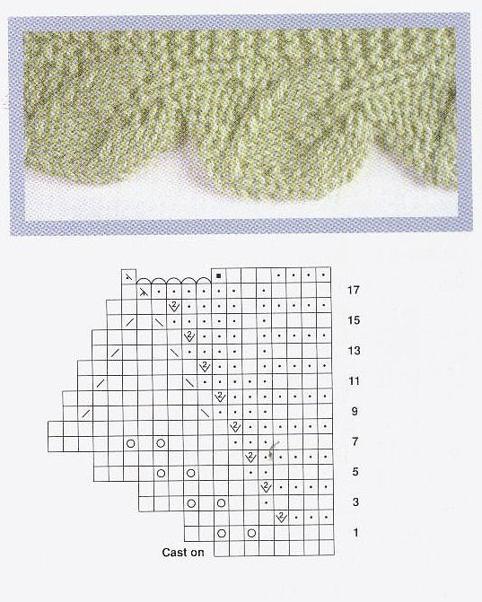 Knitting Edge Stitch Patterns : Best images about knitted edges on pinterest lace