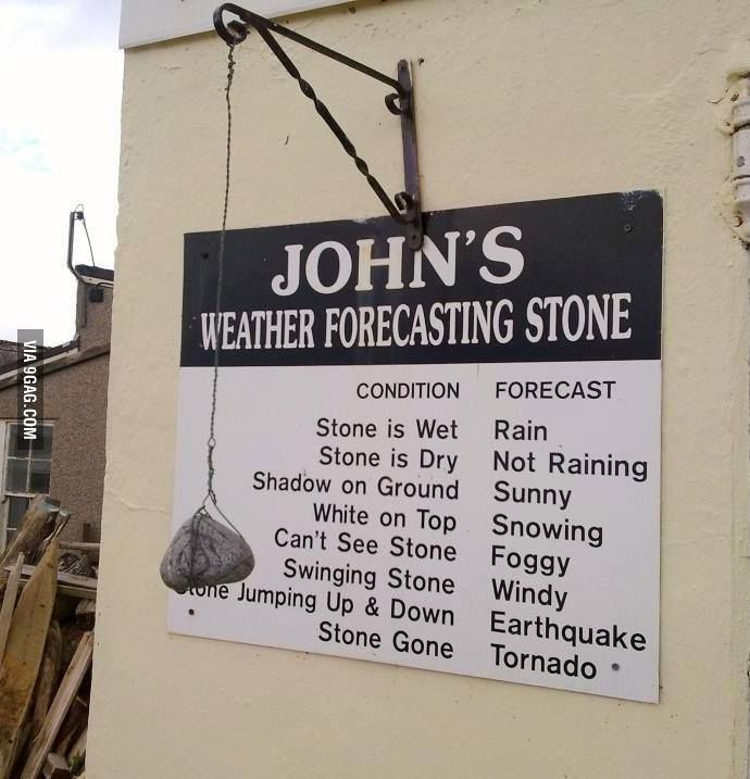 most accurate weather in the world.