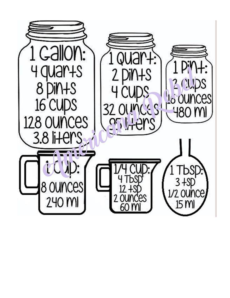 Best 25+ Kitchen measurement conversions ideas on
