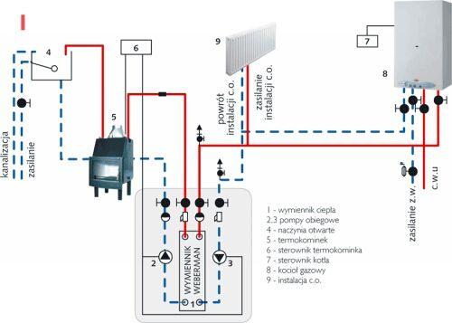 schemat podłączenia kotła gazowego z kominkiem - Szukaj w Google