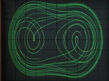 What is Chaos theory? Chaos theory is the theory that describes systems that appear disordered, but also this theory is about finding underlying order in apparently random data.