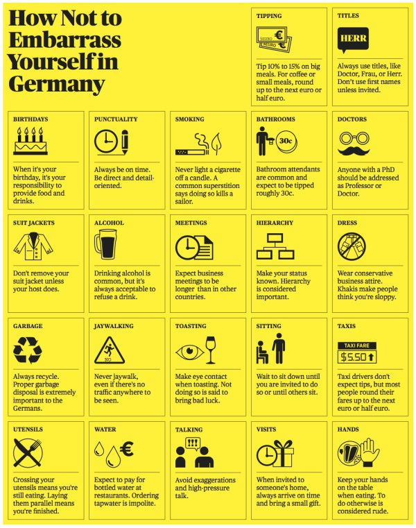 """How not to embarrass yourself in Germany"" < Too simplistic but it's a start to learning about cultural differences"