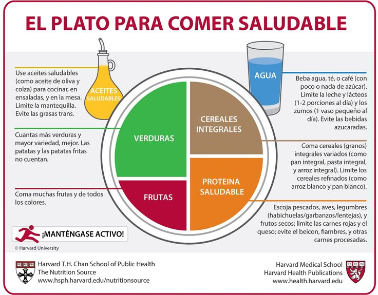 gominolasdepetroleo: ¿Crees que tus hijos se alimentan bien?