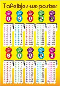 25 beste idee n over tafel wc poster op pinterest for Tafels overzicht