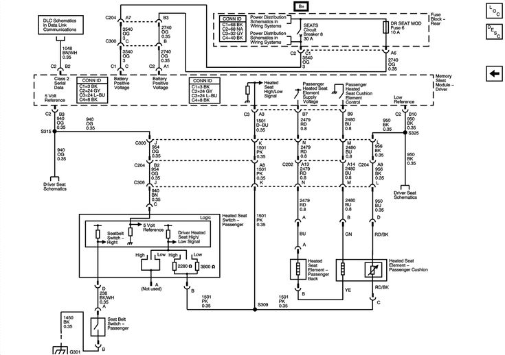 18 Automatic Gm Wiring Diagram Legend Ideas (With images