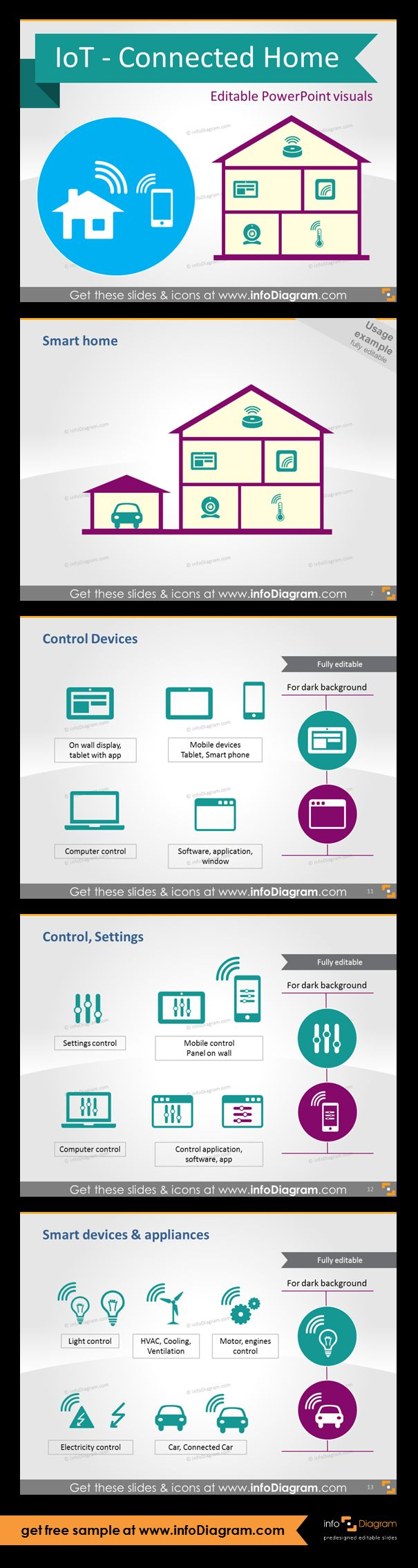 IoT - Connected home graphics. Examples of control devices: on wall display, tablet with app, mobile devices, tablet. Control and settings icons. Smart devices and appliances: light control or motor / engines control. Smart Home outline graphics.