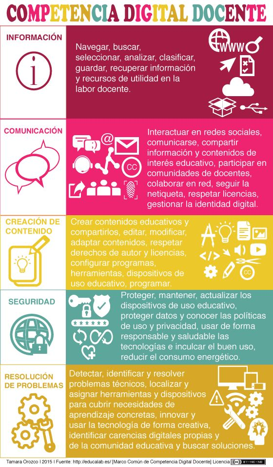 """Hola: Compartimos una interesante infografía sobre """"5 Competencias Digitales del Docente del Siglo XXI"""" Un gran saludo. Visto en: tamaraorozco.tumblr.com También le puede interesar: C..."""