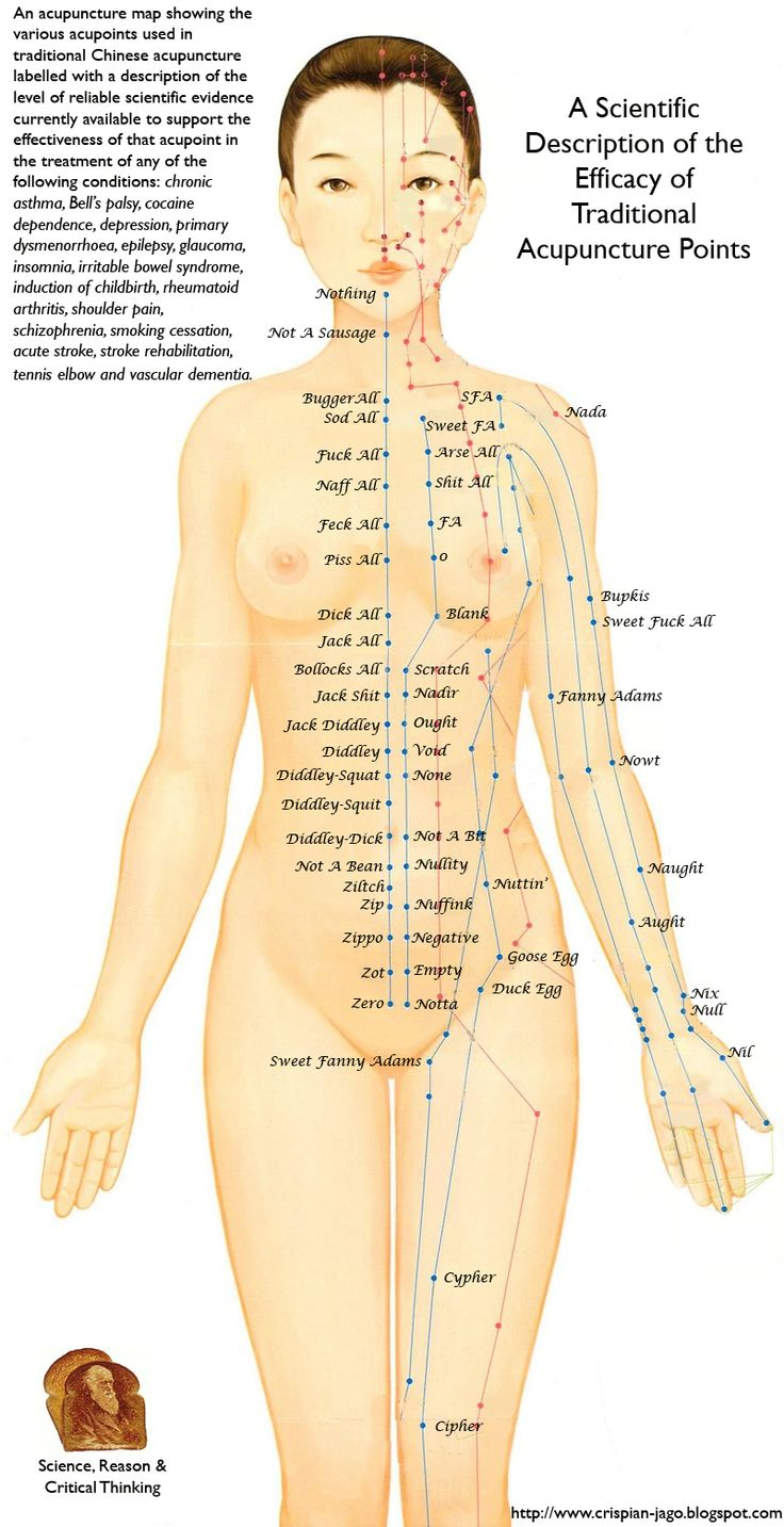 A scientific description of the efficacy of traditional acupuncture points