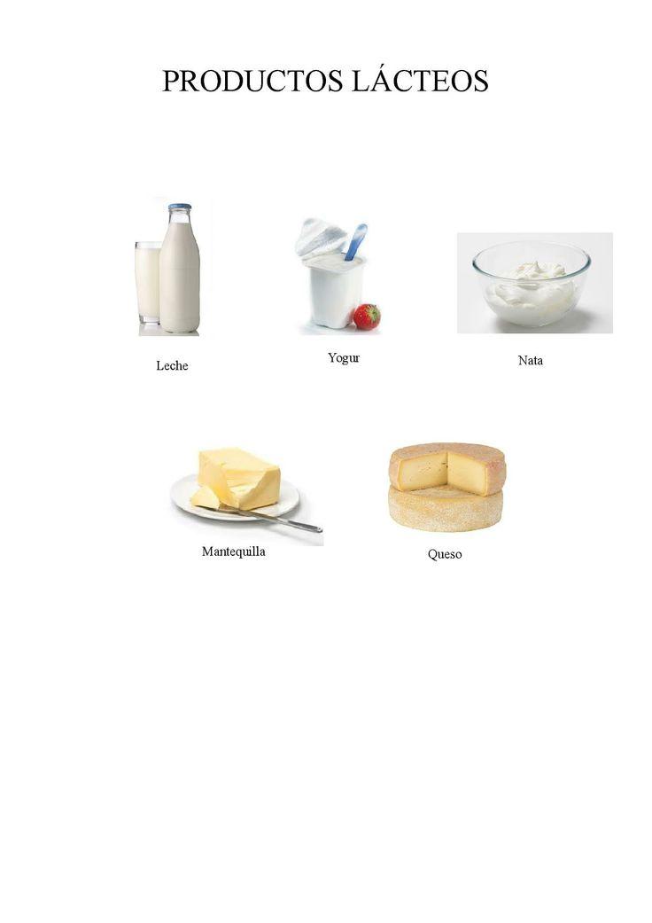 Productos l cteos vocabulario en espa ol pinterest china for Pinterest en espanol