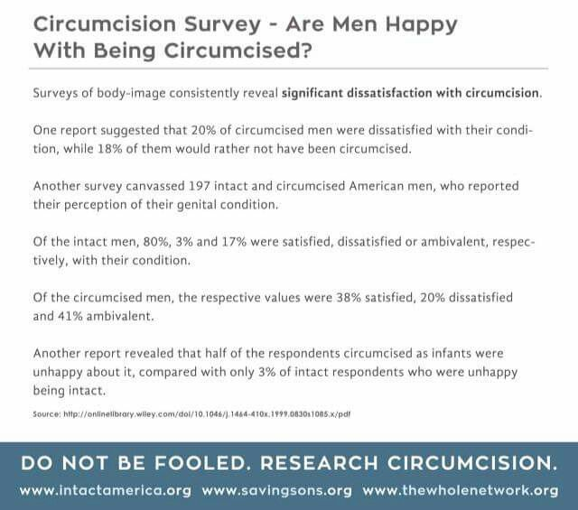 a research on infant circumcision Get information on the medical pros and cons of newborn circumcision  whether or not to circumcise their infant based on  research studies, no man who.