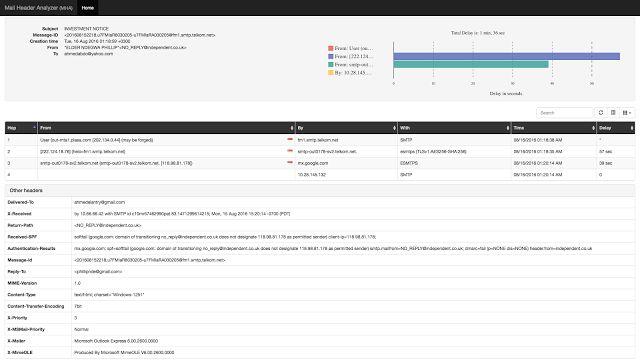 MHA - Mail Header Analyzer