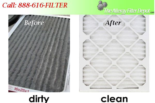 The Allergy filter depot provide great services, we do returns, refunds, exchanges with time period of 30 days. we are available 24/7, you can contact us 888-616-FILTER for any types of problems. visit our website or get  more information http://www.allergyfilterdepot.com.