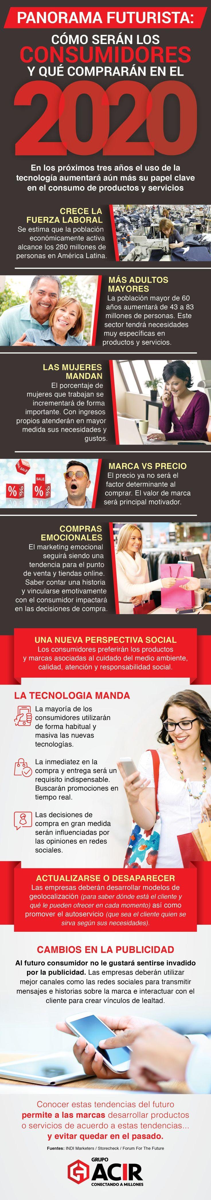 Cómo serán los consumidores en Latinoamérica del futuro