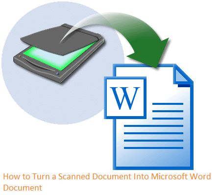 how to create a pdf file from scanned documents