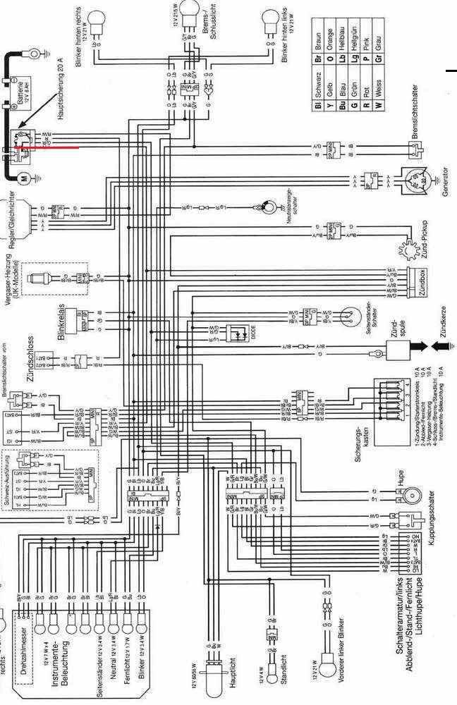 1986 Ez Go Gas Golf Cart Wiring Diagram Jimmypage In 2020