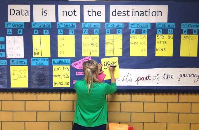 I Quit Teach for America Five weeks of training was not enough to prepare me for a room of 20 unruly elementary-schoolers. OLIVIA BLANCHARDSEP 23 2013