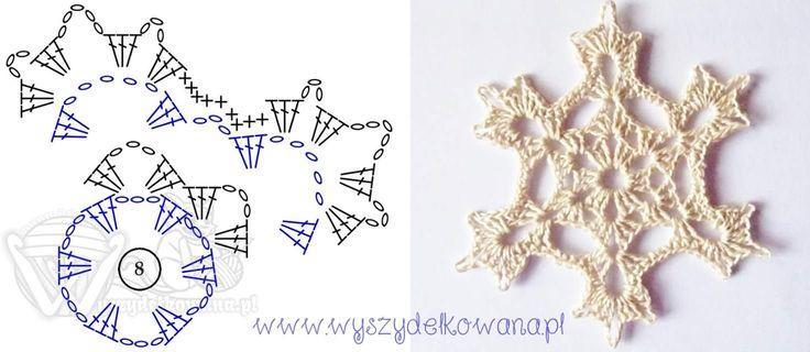 snowflake 680