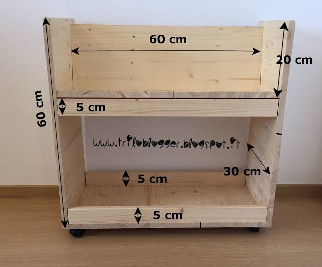 Come realizzare una libreria portatile per bambini, in stile montessoriano. Tutorial Toddler Library Display Shelving.