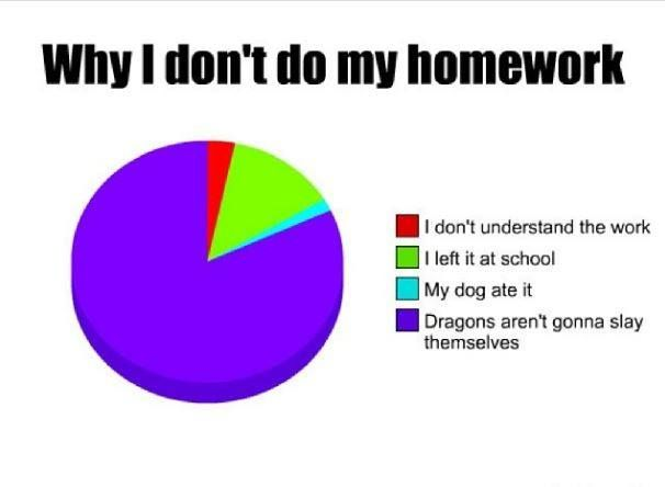 Homework done for me