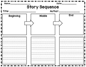 The graphic organizer is designed to help young readers identify, the beginning, middle, end from a story. Students will identify the title, author, illustrate and write down the beginning, middle, end.  This is a great template for independent practice at the classroom library, homework, class work, and for centers.
