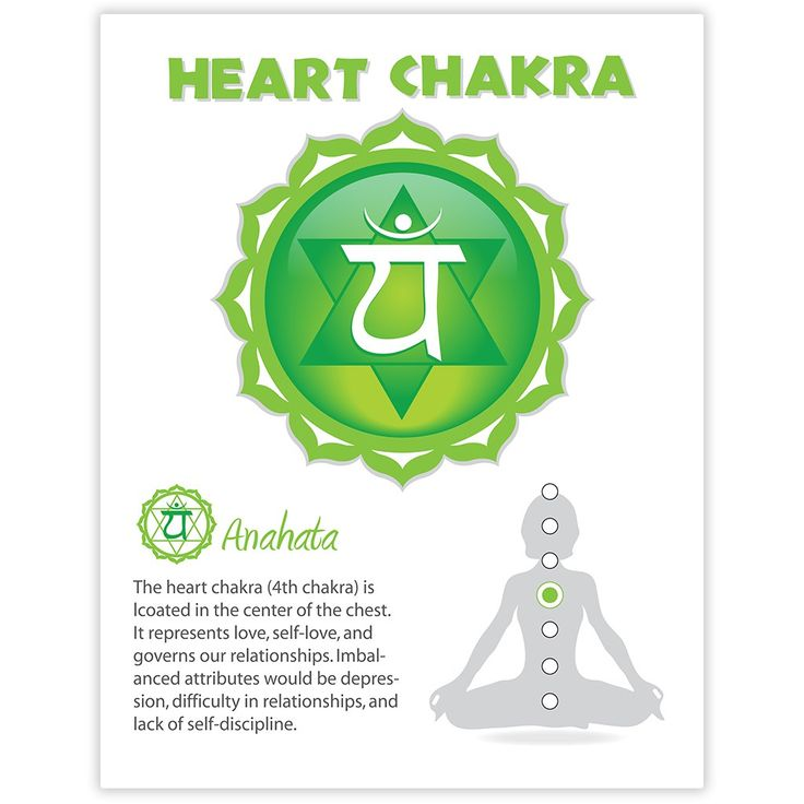 Heart Chakra Poster 09