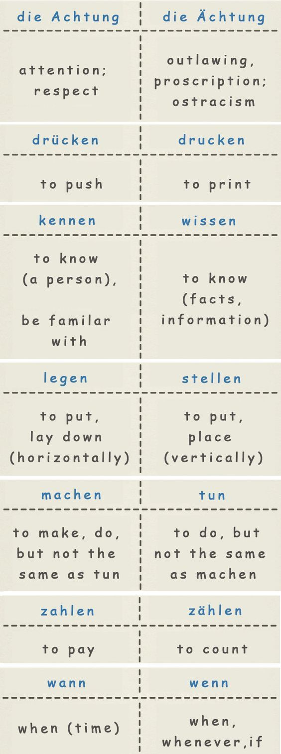 Confusing Word Pairs in German - learn German,words,vocabulary,german