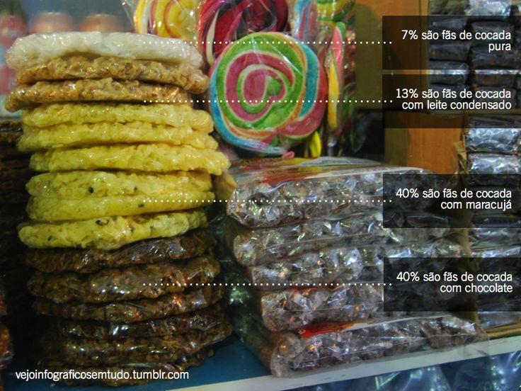 vejo infográficos em tudo http://vejoinfograficosemtudo.tumblr.com/