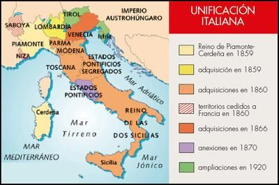 mapa unificacion italiana