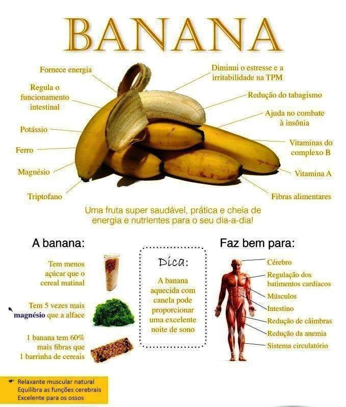 Odeio banana, MAS...