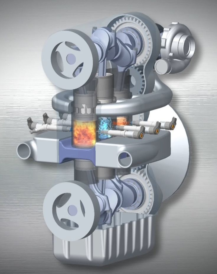 Argonne is working with Achates Power and Delphi Automotive to develop an advanced engine that could yield efficiency gains of up to 50 percent. This illustration shows how such an engine operates, with opposed pistons moving toward each other, compressing gasoline until it auto-ignites. Illustration courtesy of Achates Power