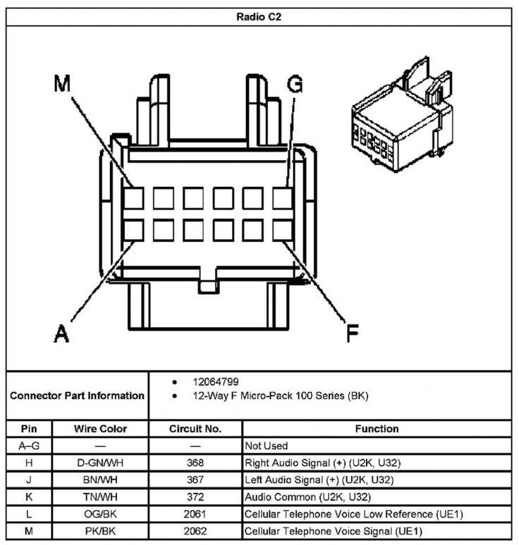 Elegant 2005 Chevy Malibu Radio Wiring Diagram In 2020 Pontiac Sunfire Chevy Malibu Radio