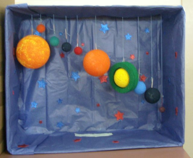 boxed solar system