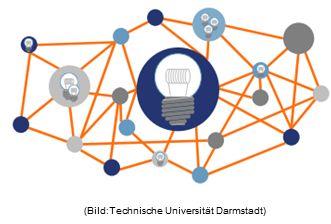 Innovationen_durch_Kooperationen.png (331×224)