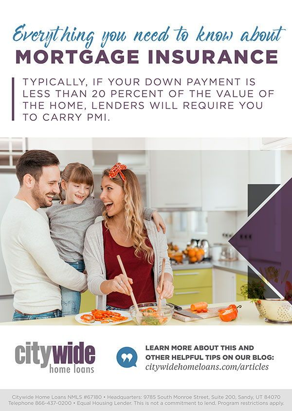 When Do You Have To Carry Mortgage Insurance Private Mortgage