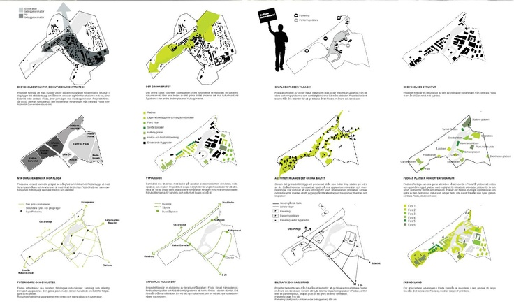 WE Architecture. Future City Center project. Series of site analysis diagrams showing a variety of forces acting on the site. Representing different forces in a similar manner, on the same site drawing is very effect. Makes it easy to overlay the different forces and determine what points of the site are most active. Font is a bit too small to read though.