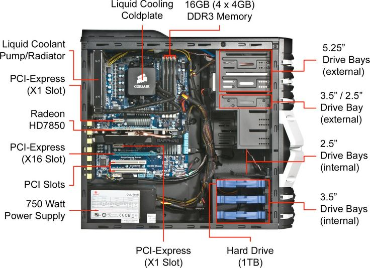 Top Manufacturer LG Electronics parts are available in