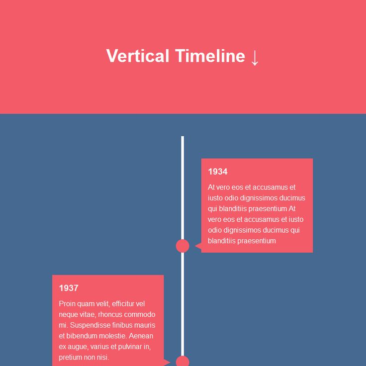 Building a Vertical Timeline With CSS and a Touch of JavaScript Coding Tutorials Code CSS CSS3 HTML HTML5 Javascript Resource Responsive Timeline Transition Tutorial Web Design Web Development