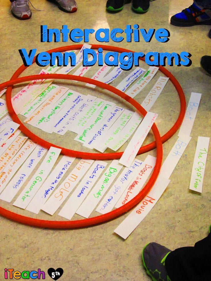 iTeach Fifth: 5th Grade Teaching Resources: Interactive Venn Diagrams