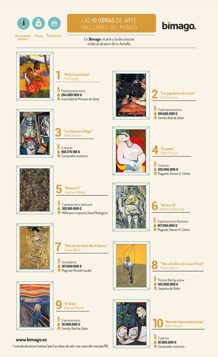 Las 10 obras de arte m s caras del mundo qui n las tiene y cu nto