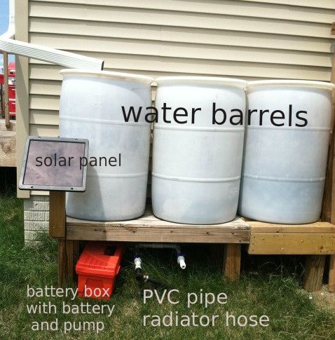 How to Make A Solar Powered Water Pump for Water Barrels