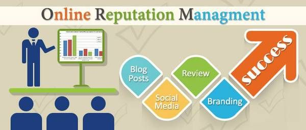 Reputation Management Training, Top Online Reputation Course, Online Reputation Management Training Courses