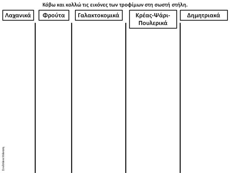 Δραστηριότητες, παιδαγωγικό και εποπτικό υλικό για το Νηπιαγωγείο: ΔΙΑΤΡΟΦΗ